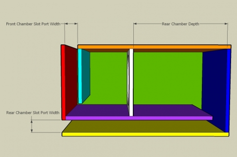 Off-Axis 6th Order Parallel Bandpass Enclosure Calculator - Layout View