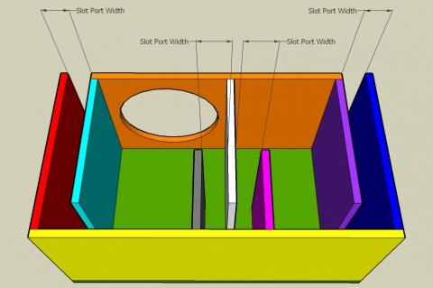 Dual Chambered Tri-Tuned Bass Reflex Enclosure Calculator - Port Dimensions