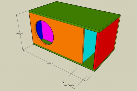 Dual Fold On-Axis Transmission Line Enclosure Calculator - Full View