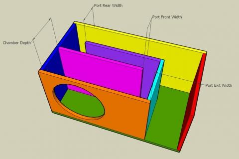 1/4 Wave Flared Vent T-Line/Horn/Bass Reflex Enclosure Calculator - Port Dimensions