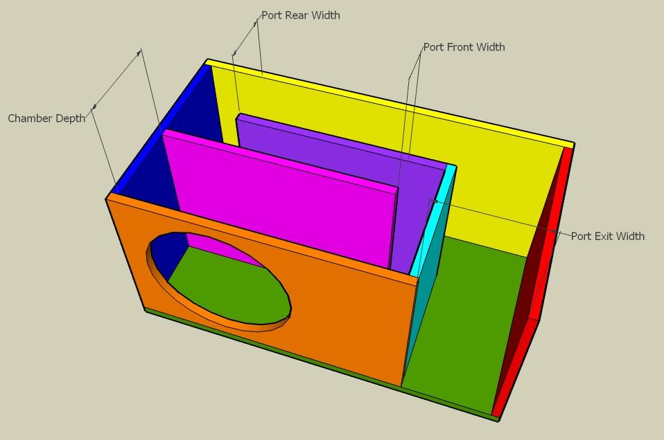 Subwoofer Cabinet Calculator Home Fatare